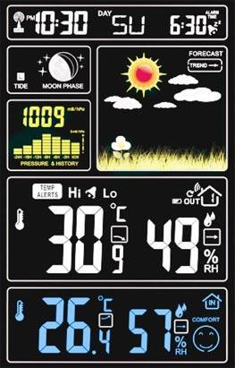Kolorowy wyświetlacz w ADE WS 1600