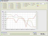 Program Weather Capture Advance - wykresy 1