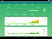 ARCHOS Weather Station - aplikacja 2