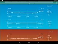 ARCHOS Weather Station - aplikacja 3