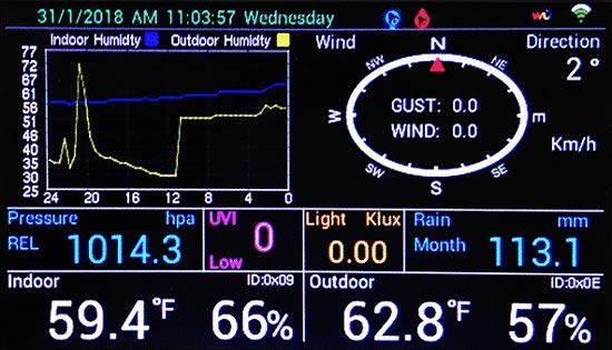 Stacja pogody typu HP3500 - rozmieszczenie elementów na wyświetlaczu
