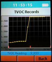 Webber SP86 - wykres TVOC (niskie i maksymalne wartości)