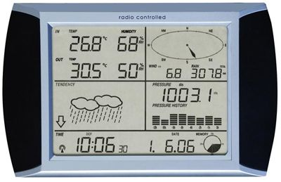 Stacja pogody Velleman WS1080