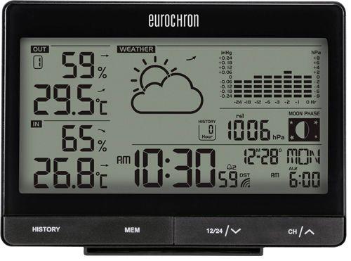 Stacja pogody EUROCHRON EFWS10