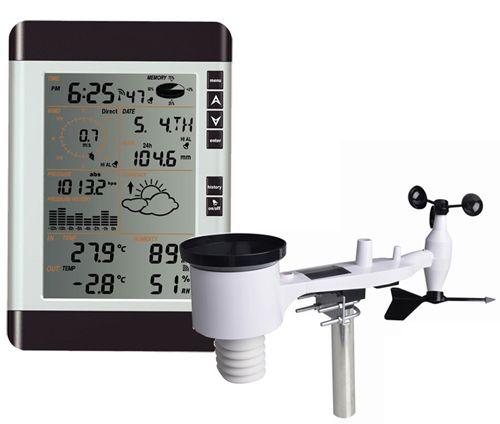 Stacja pogody Fine Offset Electronics WS2080