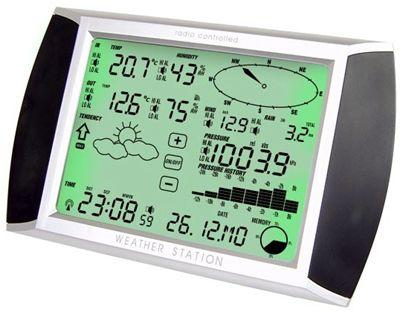 Stacja pogody Alecto WS-4000