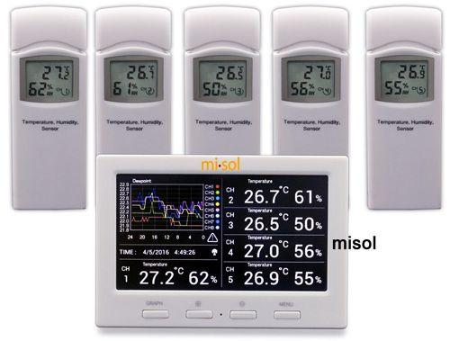 Stacja pogody MISOL HP3001